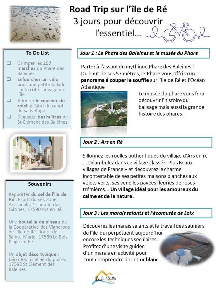 3 jours de road trip sur l'île de Ré avec la maison d'hôtes Les Fillattes